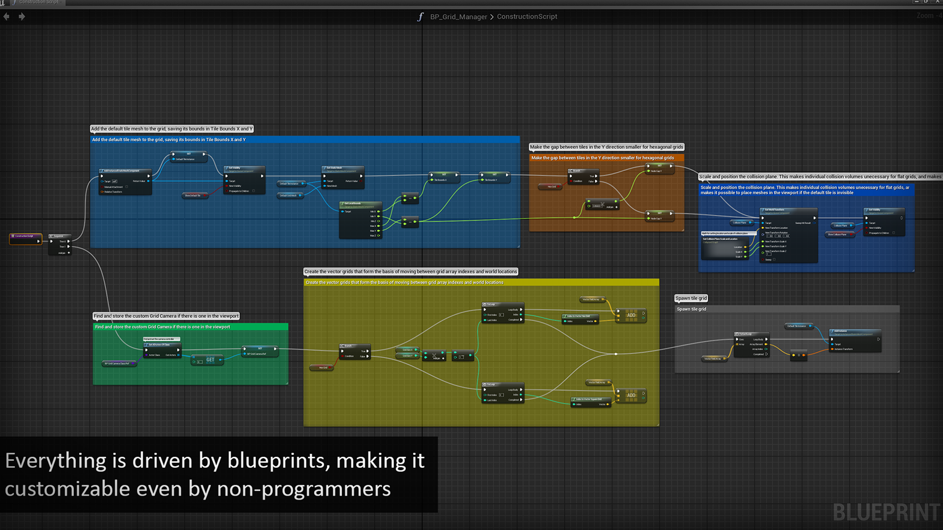 Game engine technology by unreal malvernweather Image collections