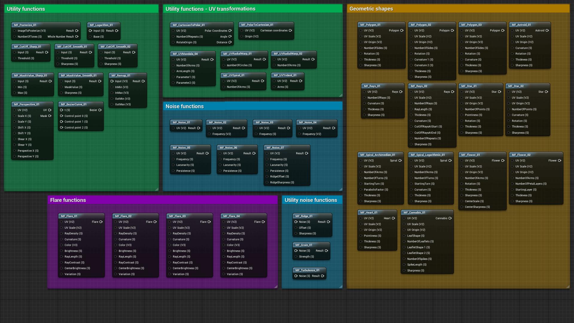 Fx options operations