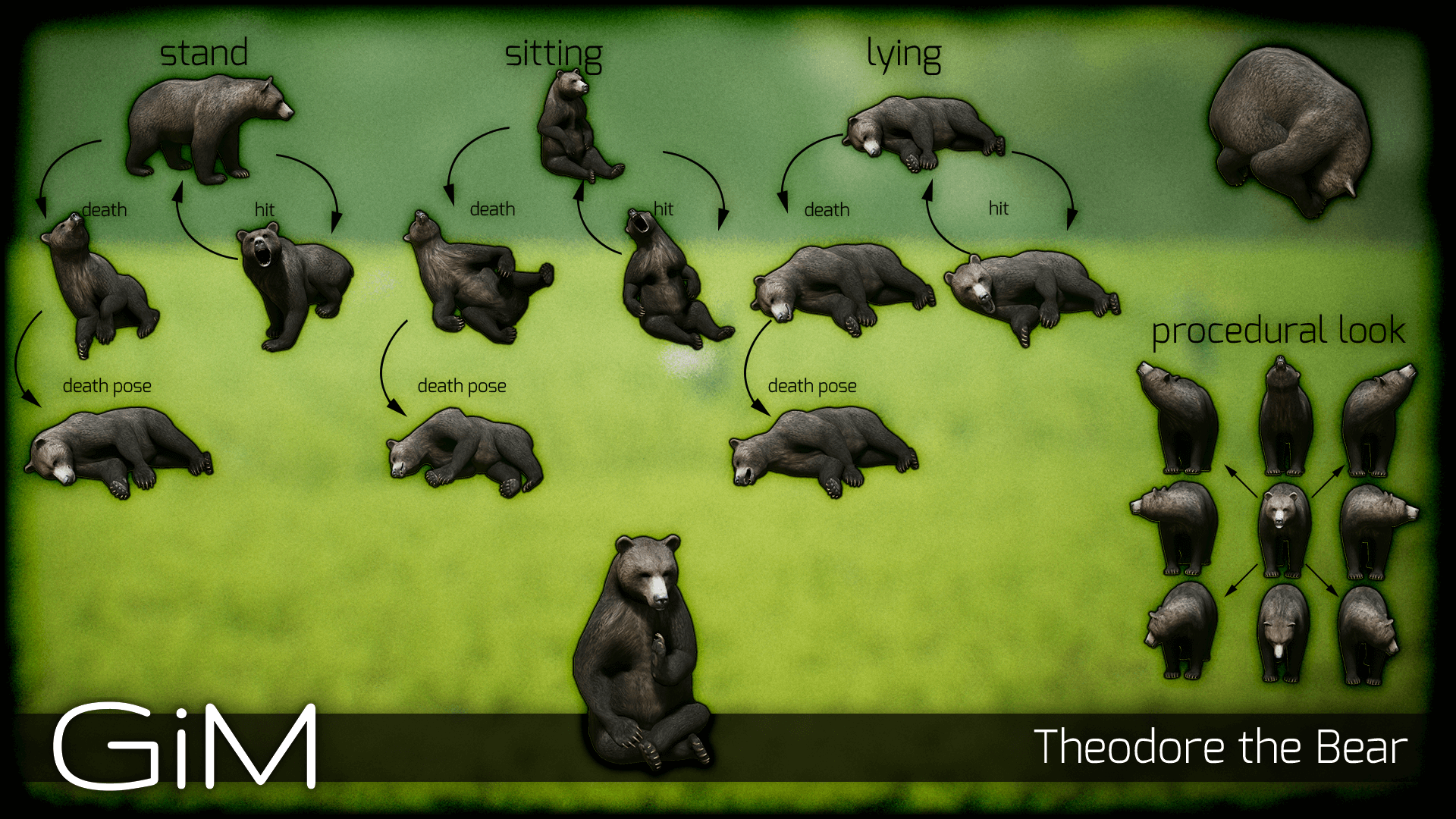 Animals: Bear by GiM in Characters - UE4 Marketplace