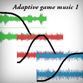 Adapt your game music to the gameplay and build the perfect soundtrack!