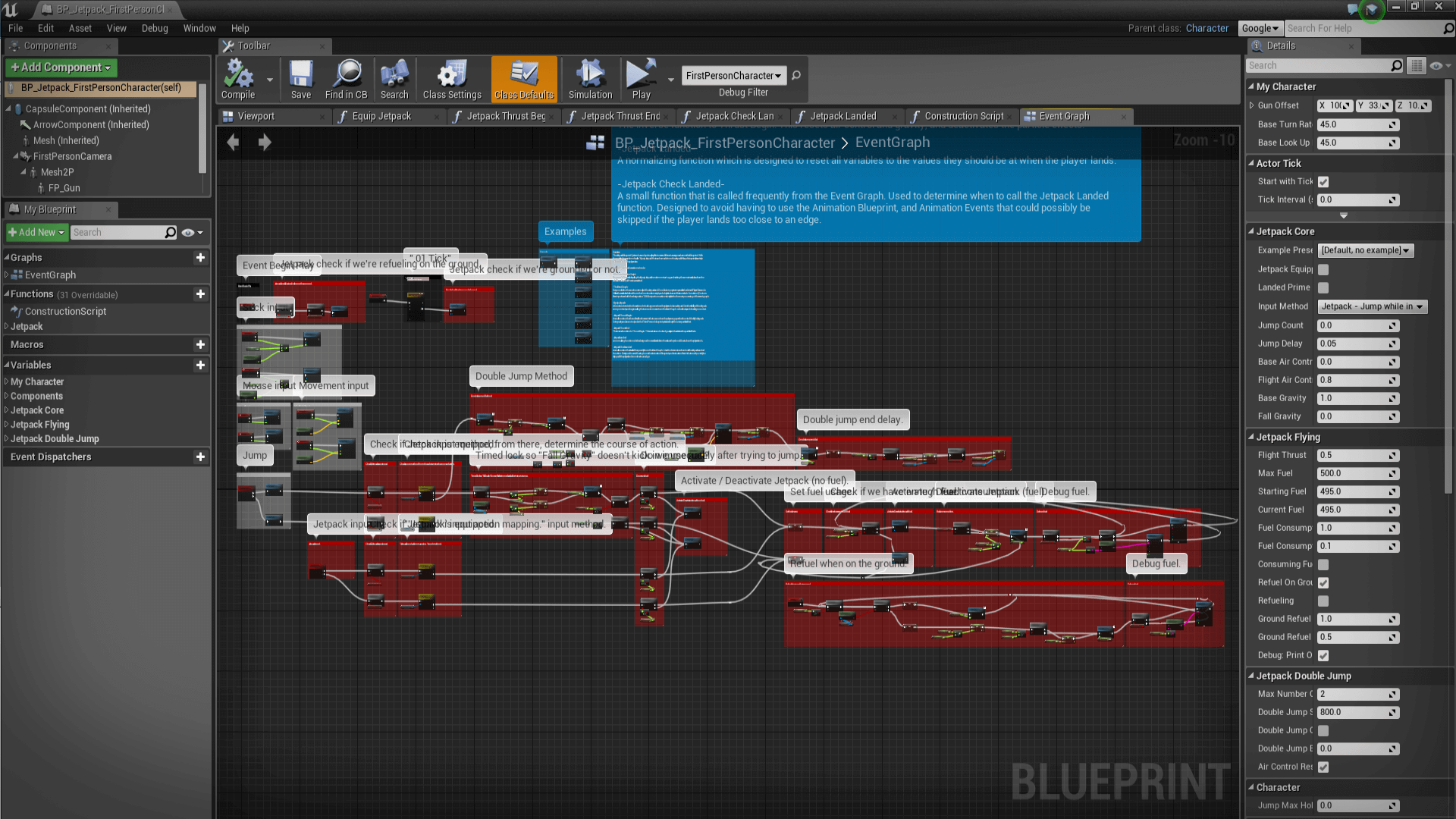 Jetpack blueprint system update 11 by team metazord in share malvernweather Gallery