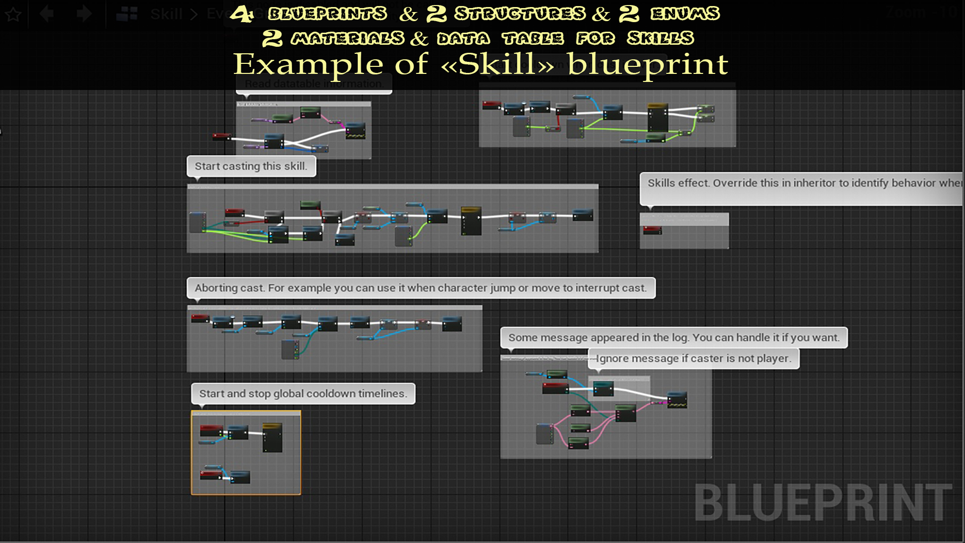 Ultimate Skill System by Fat Cow Games in Blueprints - UE4