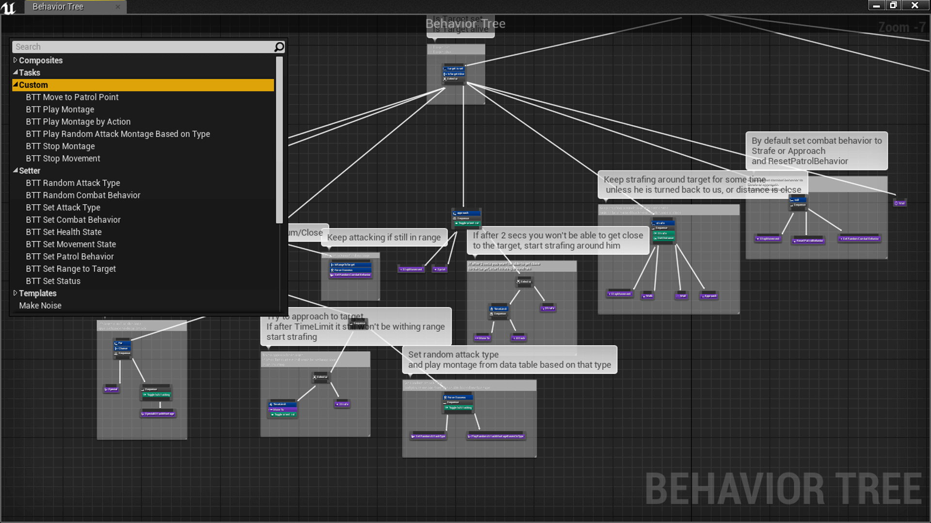 Dynamic combat system by grzegorz szewczyk in blueprints ue4 share malvernweather Images