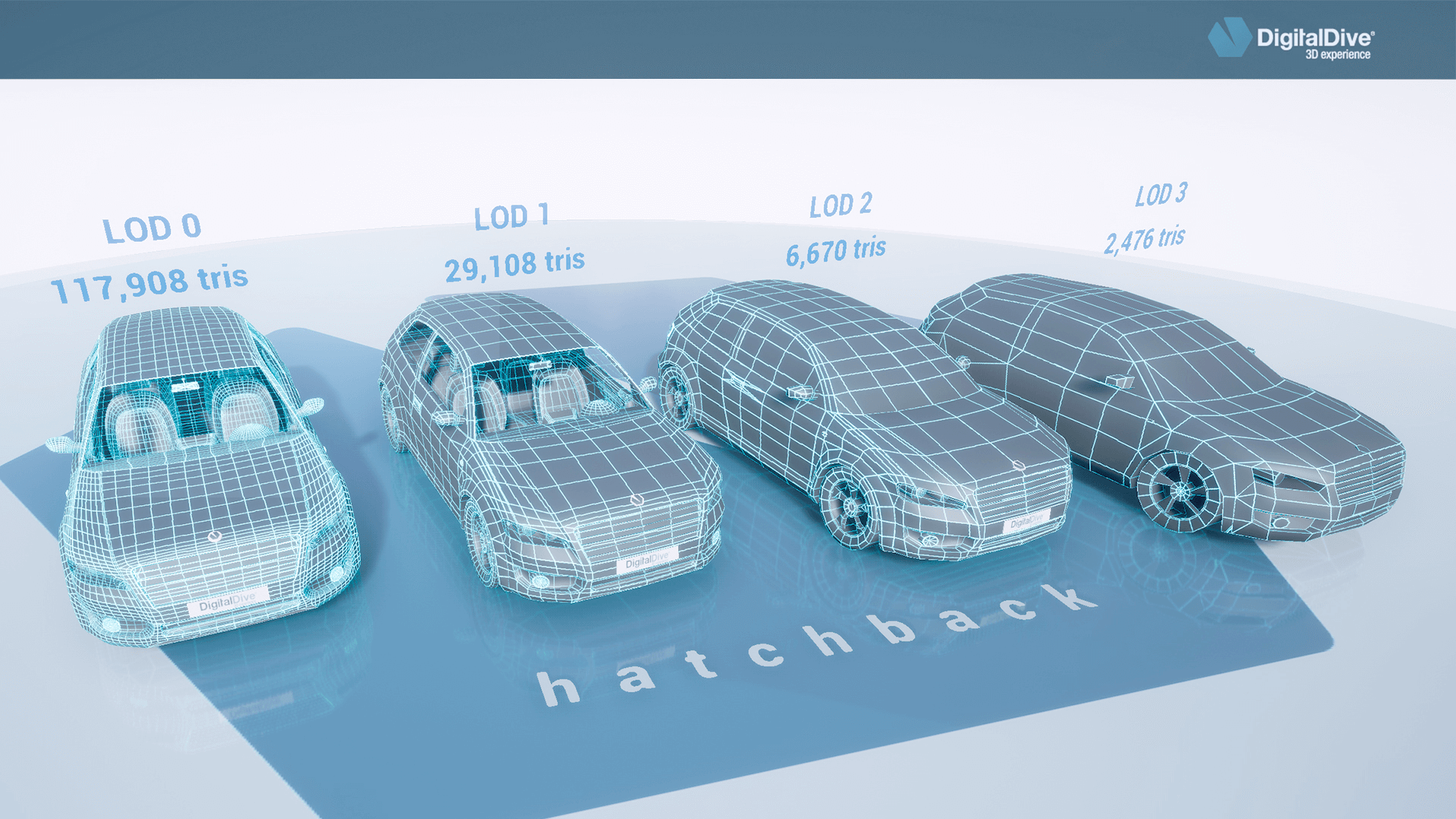 Driveable cars basic pack 3d assets blueprints by digital dive driveable cars basic pack 3d assets blueprints by digital dive studio in blueprints ue4 marketplace malvernweather Gallery