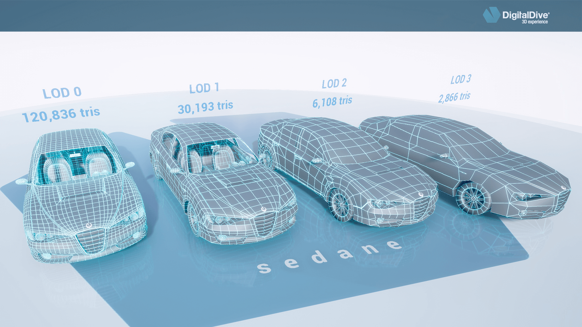 Driveable Cars Basic Pack (3d assets + blueprints) by Digital Dive