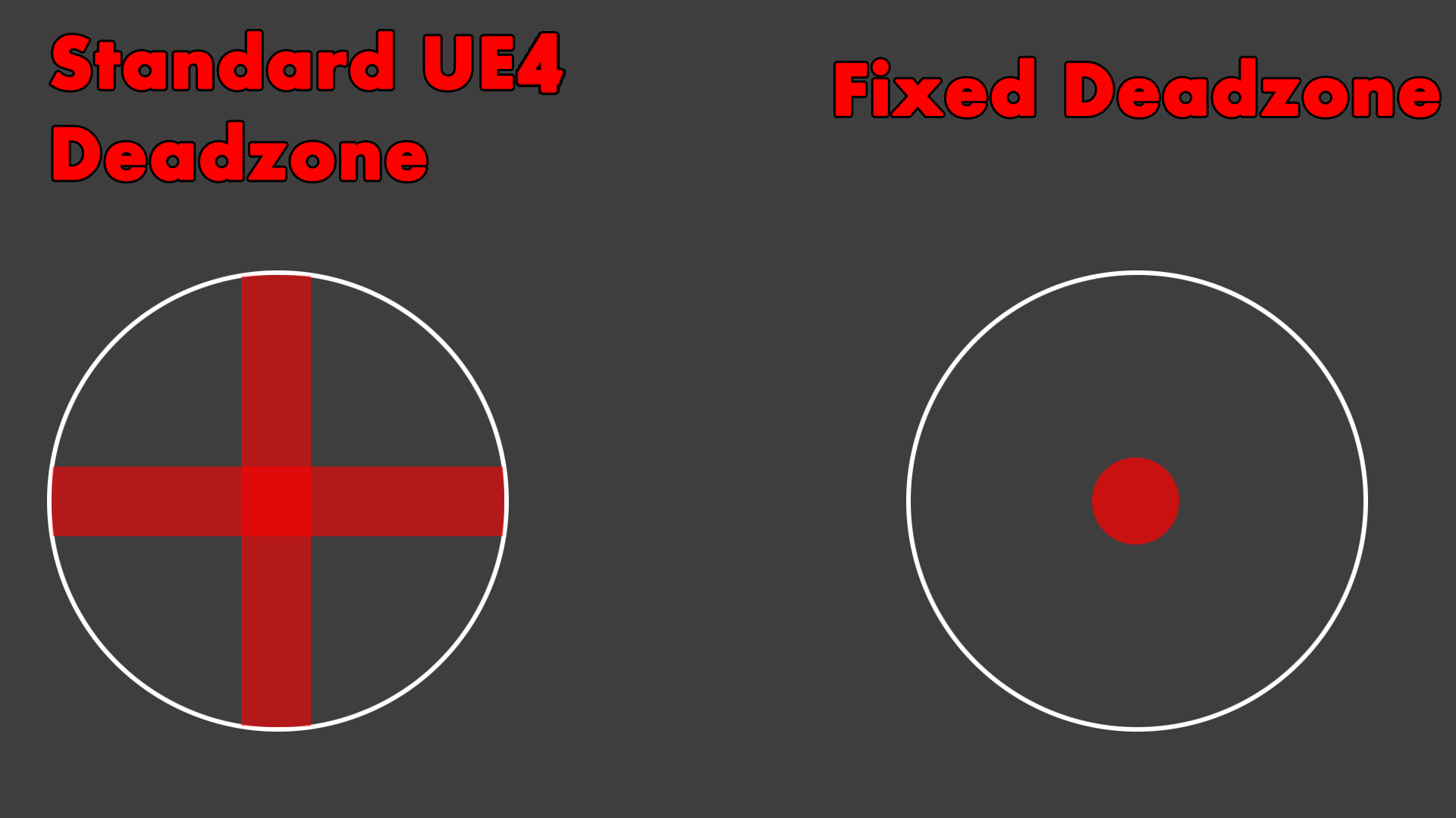 Gamepad Input and Deadzone Fix by Knobbynobbes in Blueprints - UE4