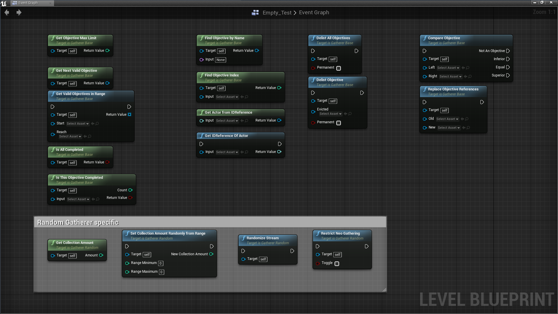 Objective management system by rain in code plugins ue4 marketplace share malvernweather Image collections