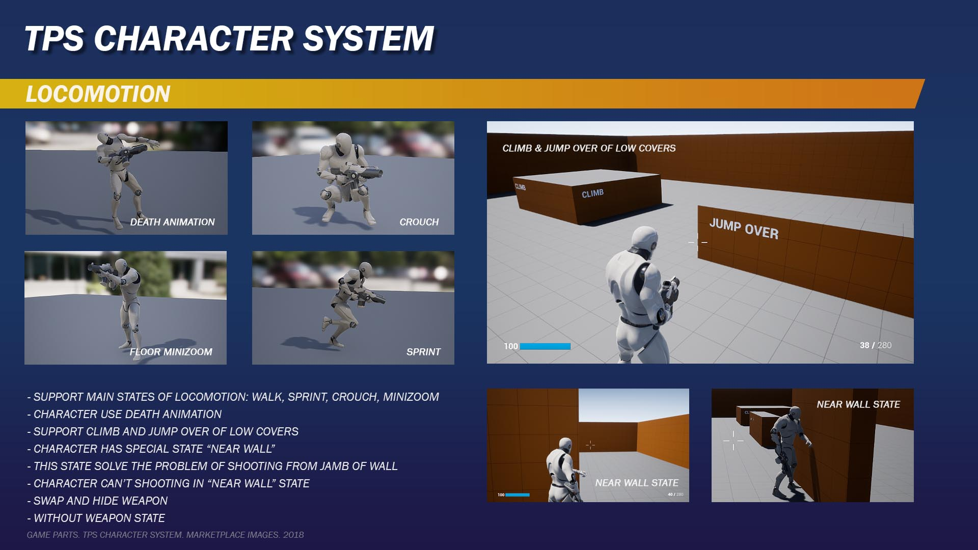 TPS Character System by Game Parts in Blueprints - UE4