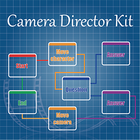 Blueprint system camera control of scenes or characters and a set of macros for it.