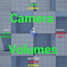 Camera volumes system for side-scroller games