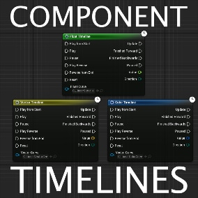 A macro library that adds timelines to components.