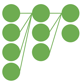 Layer Based Neural Network