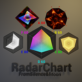 An editable Radar Chart! Intuitive display and contrast properties, with a variety of material effects