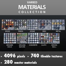 280 master materials and 740 textures. All the textures have 4096 pixels.