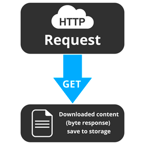 Runtime Files Downloader plugin for Unreal Engine. Allows you to download any files via the HTTP protocol to the device memory.