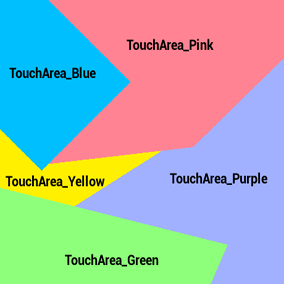 Create a button for clicking area of specific shape.