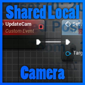 Easy to setup Camera designed for Local Multiplayer Games.